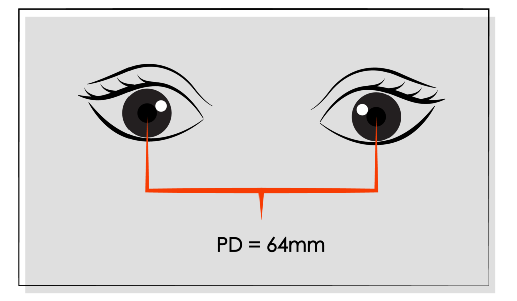 How to Measure Your Pupillary Distance (PD) illustrations 01