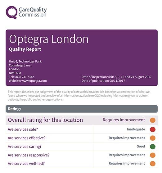 QCC review